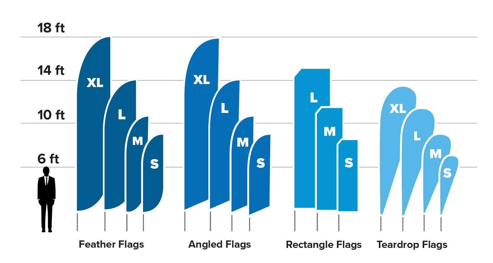 Business-Flags-Comparison-Chart-1870