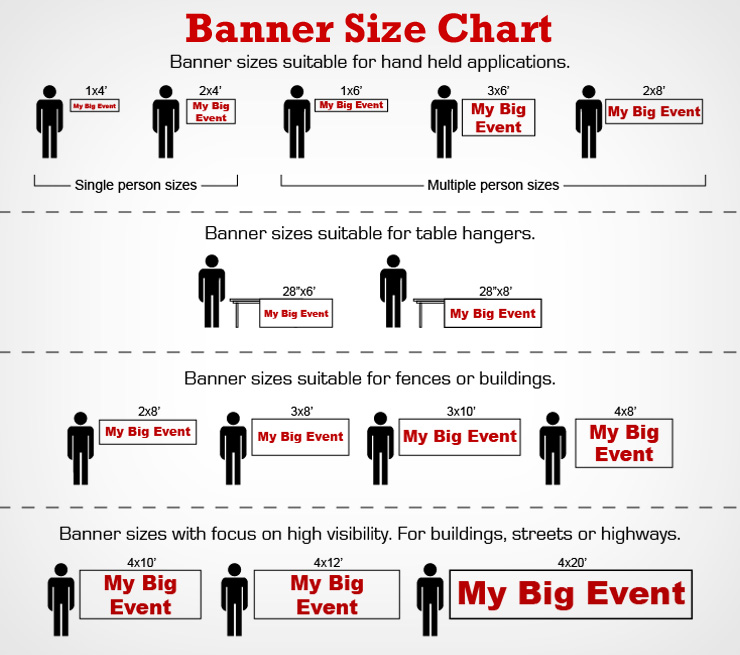 vinyl-banner-size-chart